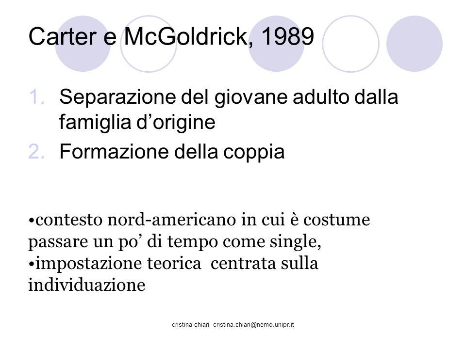 cristina chiari cristina.chiari@nemo.unipr.it Carter e McGoldrick, 1989 1.Separazione del giovane adulto dalla famiglia dorigine 2.Formazione della co