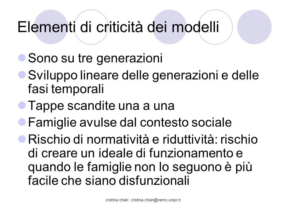 cristina chiari cristina.chiari@nemo.unipr.it Elementi di criticità dei modelli Sono su tre generazioni Sviluppo lineare delle generazioni e delle fas