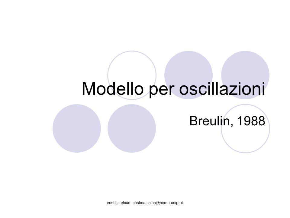 cristina chiari cristina.chiari@nemo.unipr.it Modello per oscillazioni Breulin, 1988