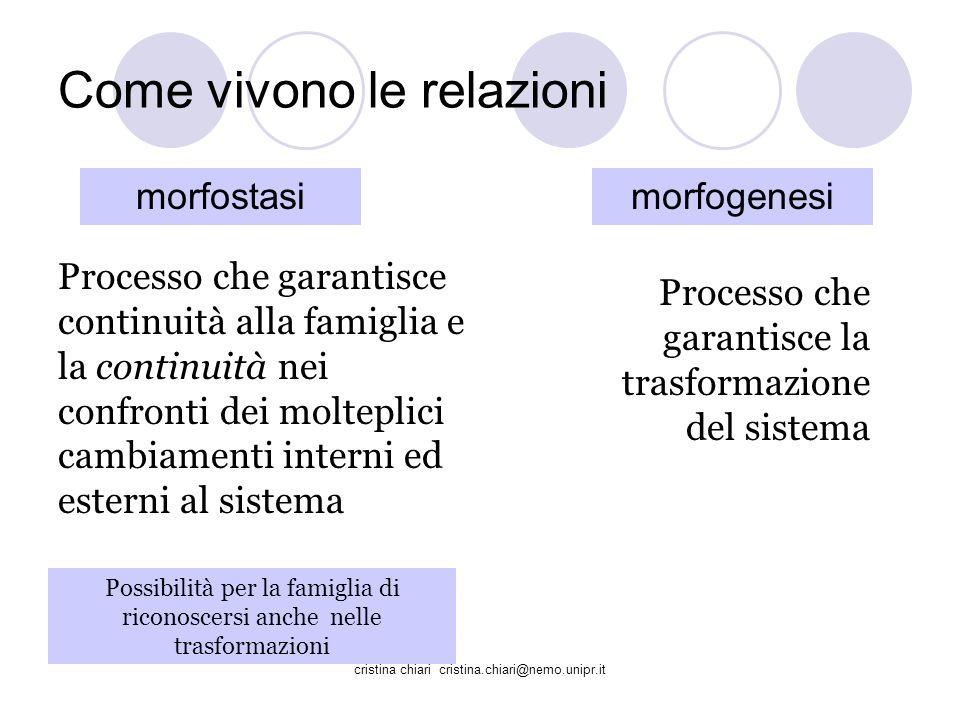 cristina chiari cristina.chiari@nemo.unipr.it Come vivono le relazioni morfostasimorfogenesi Processo che garantisce continuità alla famiglia e la con