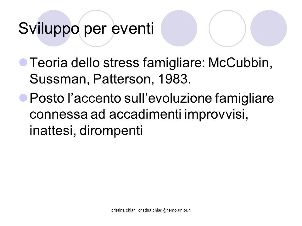 cristina chiari cristina.chiari@nemo.unipr.it Sviluppo per eventi Teoria dello stress famigliare: McCubbin, Sussman, Patterson, 1983. Posto laccento s