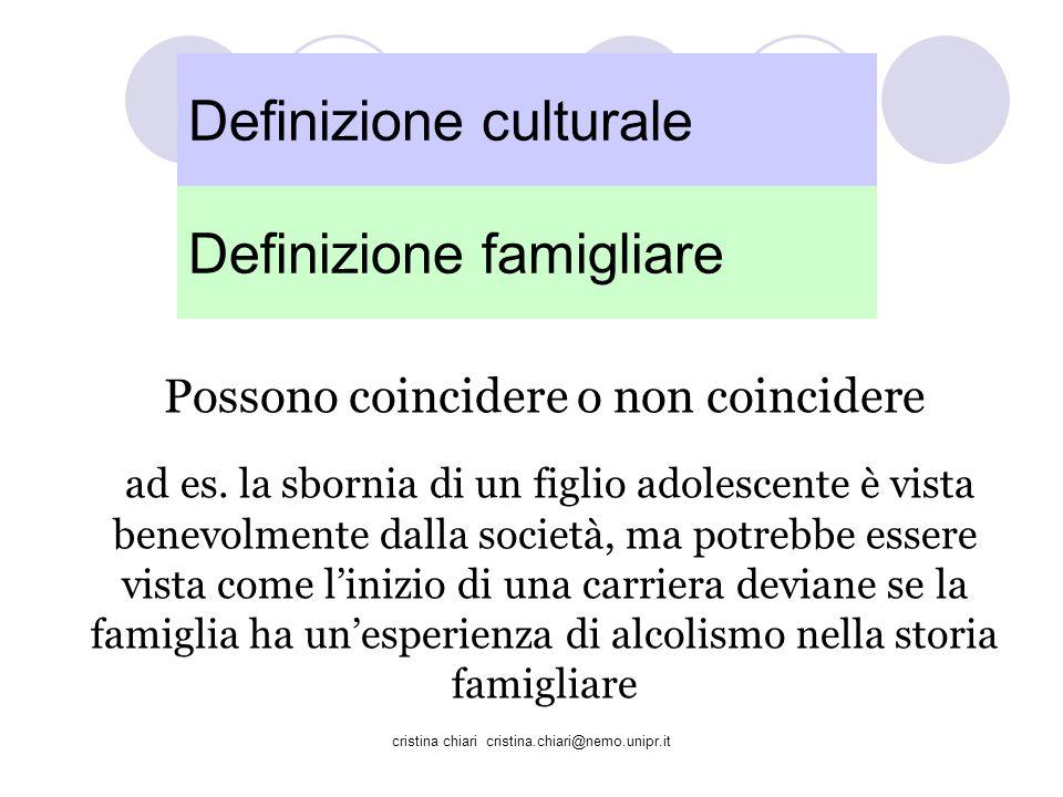 cristina chiari cristina.chiari@nemo.unipr.it Definizione culturale Definizione famigliare Possono coincidere o non coincidere ad es. la sbornia di un