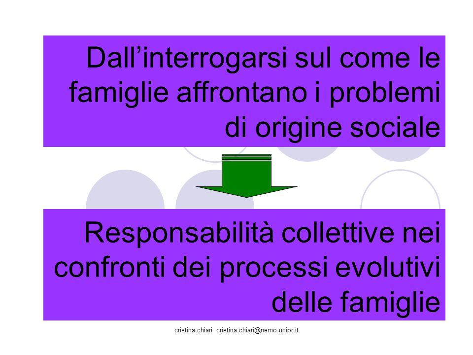 cristina chiari cristina.chiari@nemo.unipr.it Responsabilità collettive nei confronti dei processi evolutivi delle famiglie Dallinterrogarsi sul come
