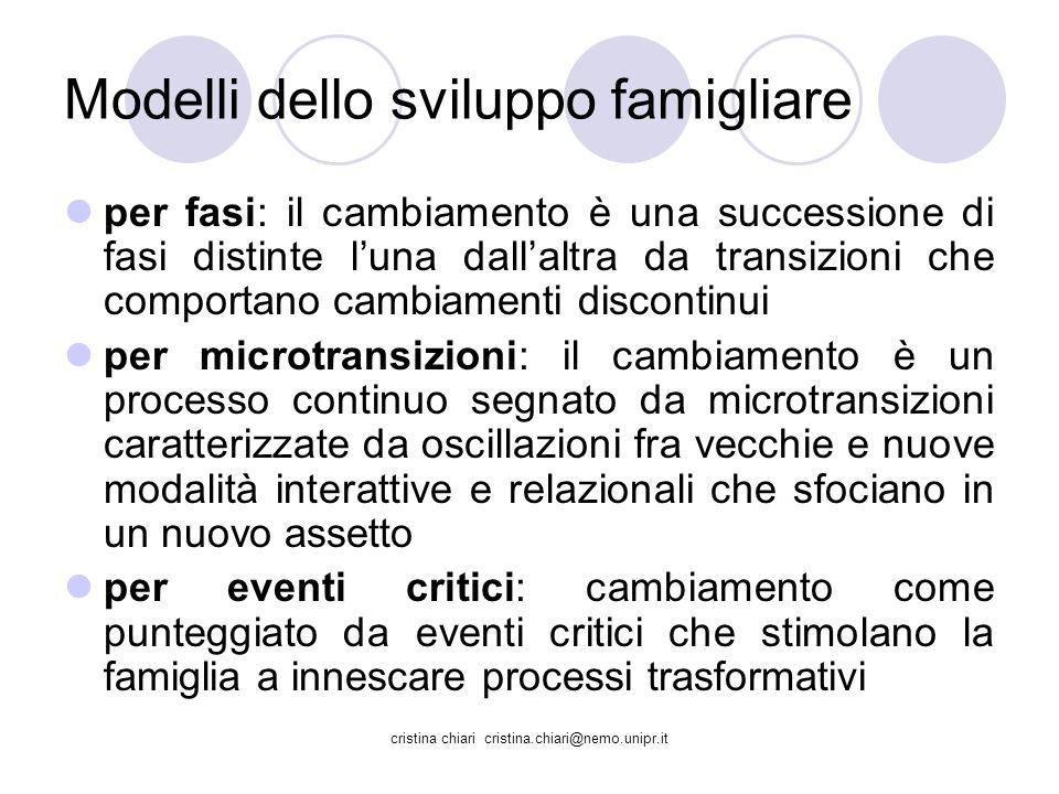 cristina chiari cristina.chiari@nemo.unipr.it Modelli dello sviluppo famigliare per fasi: il cambiamento è una successione di fasi distinte luna dalla