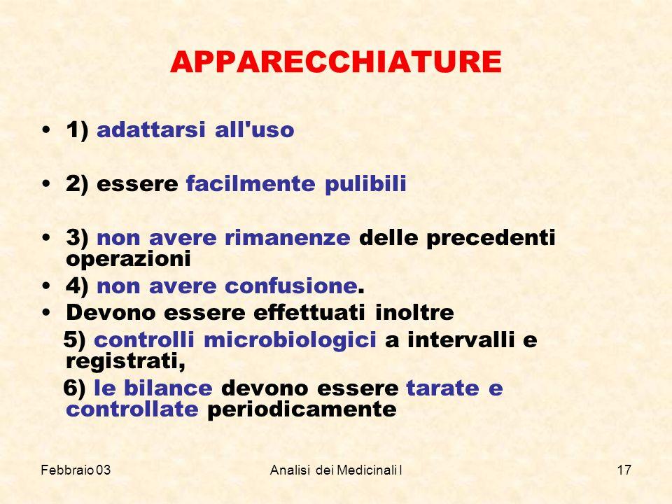Febbraio 03Analisi dei Medicinali I17 APPARECCHIATURE 1) adattarsi all'uso 2) essere facilmente pulibili 3) non avere rimanenze delle precedenti opera