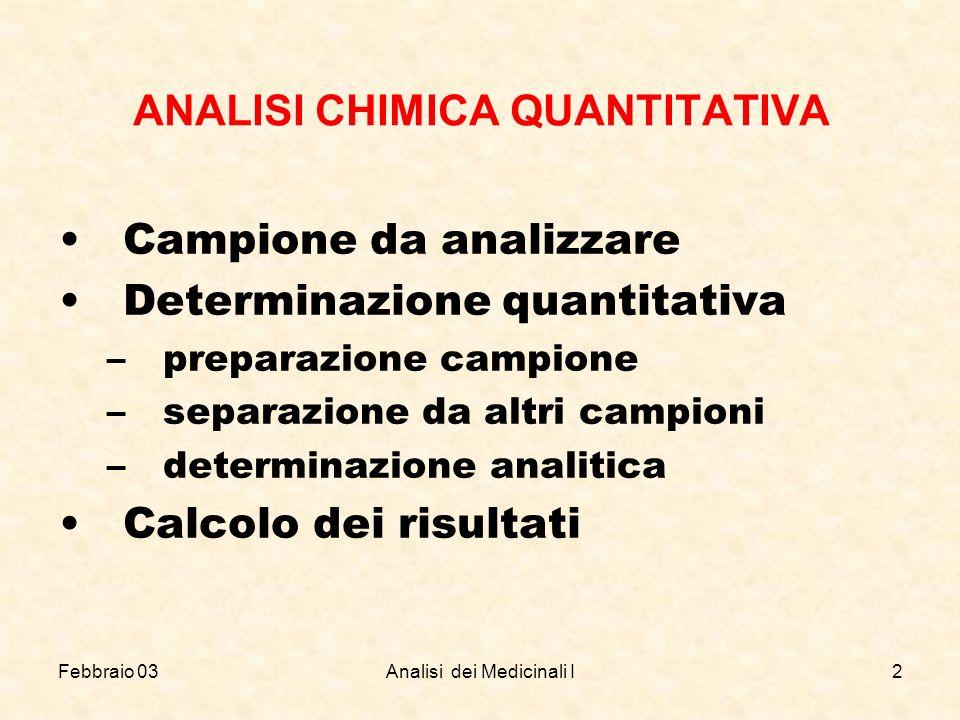 Febbraio 03Analisi dei Medicinali I2 ANALISI CHIMICA QUANTITATIVA Campione da analizzare Determinazione quantitativa –preparazione campione –separazio
