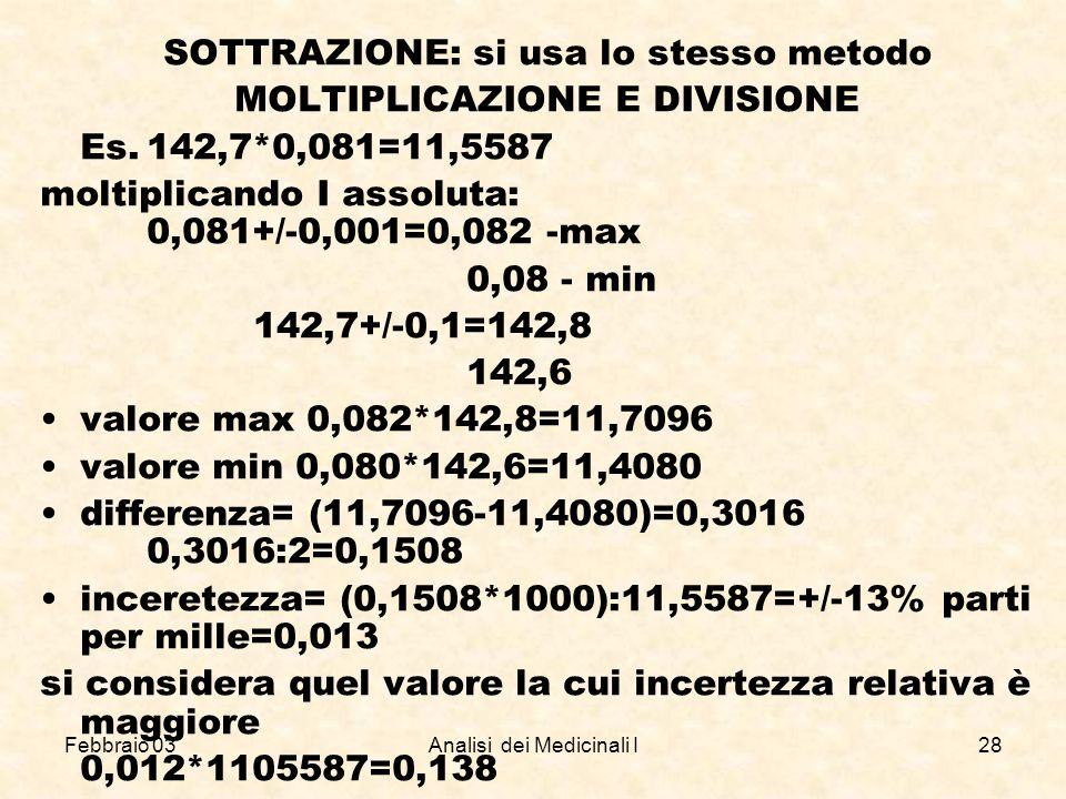 Febbraio 03Analisi dei Medicinali I28 SOTTRAZIONE: si usa lo stesso metodo MOLTIPLICAZIONE E DIVISIONE Es.142,7*0,081=11,5587 moltiplicando I assoluta