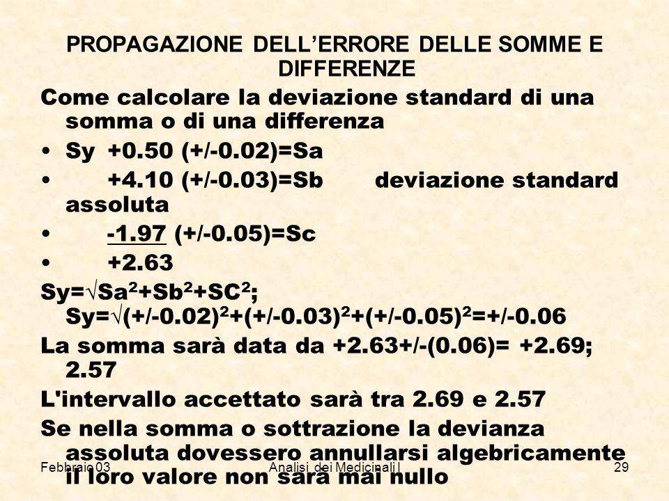 Febbraio 03Analisi dei Medicinali I29 PROPAGAZIONE DELLERRORE DELLE SOMME E DIFFERENZE Come calcolare la deviazione standard di una somma o di una dif