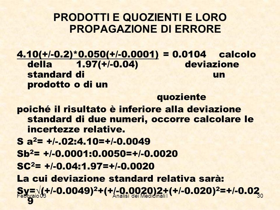 Febbraio 03Analisi dei Medicinali I30 PRODOTTI E QUOZIENTI E LORO PROPAGAZIONE DI ERRORE 4.10(+/ 0.2)*0.050(+/ 0.0001) = 0.0104 calcolo della 1.97(+/