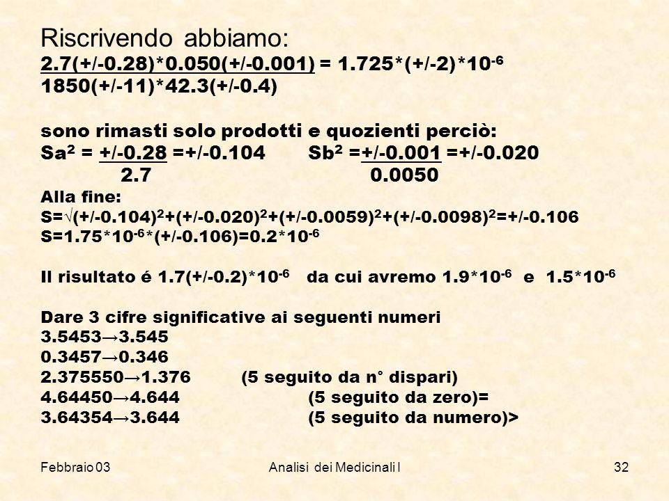 Febbraio 03Analisi dei Medicinali I32 Riscrivendo abbiamo: 2.7(+/ 0.28)*0.050(+/ 0.001) = 1.725*(+/ 2)*10 -6 1850(+/ 11)*42.3(+/ 0.4) sono rimasti sol