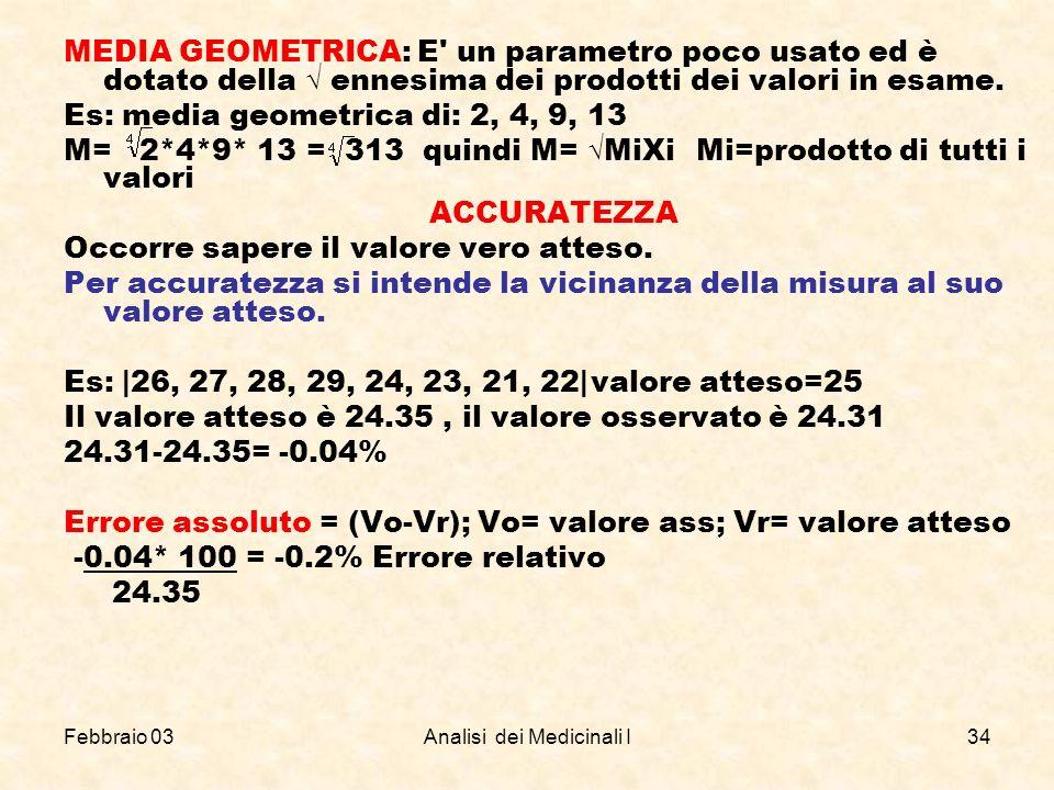 Febbraio 03Analisi dei Medicinali I34 MEDIA GEOMETRICA: E' un parametro poco usato ed è dotato della ennesima dei prodotti dei valori in esame. Es: me