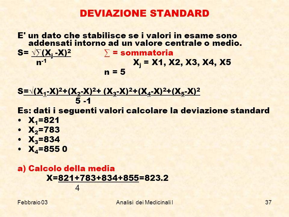 Febbraio 03Analisi dei Medicinali I37 DEVIAZIONE STANDARD E' un dato che stabilisce se i valori in esame sono addensati intorno ad un valore centrale