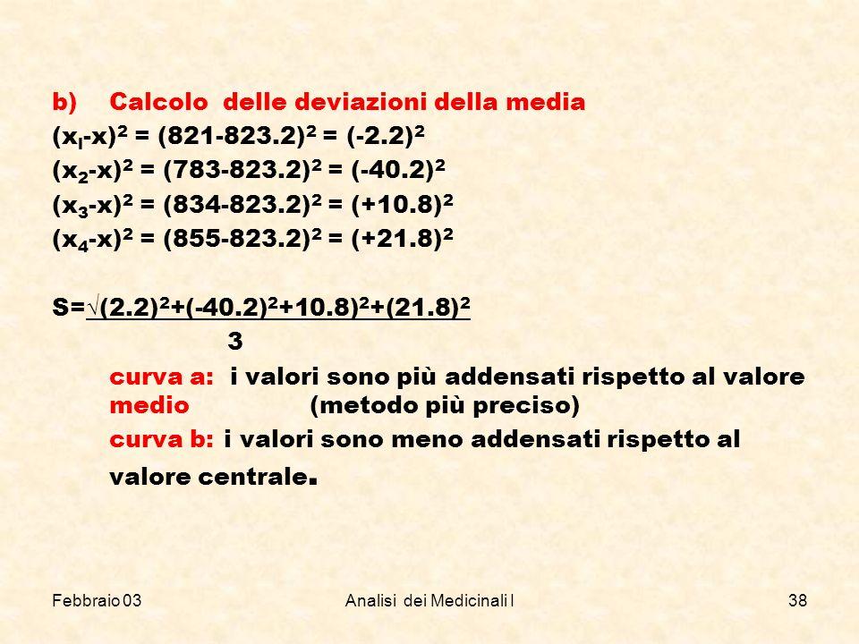 Febbraio 03Analisi dei Medicinali I38 b)Calcolo delle deviazioni della media (x l -x) 2 = (821-823.2) 2 = (-2.2) 2 (x 2 -x) 2 = (783-823.2) 2 = (-40.2