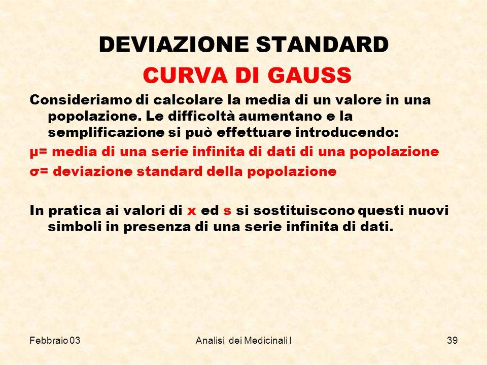 Febbraio 03Analisi dei Medicinali I39 DEVIAZIONE STANDARD CURVA DI GAUSS Consideriamo di calcolare la media di un valore in una popolazione. Le diffic