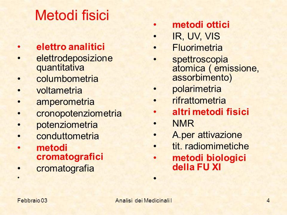 Febbraio 03Analisi dei Medicinali I4 Metodi fisici elettro analitici elettrodeposizione quantitativa columbometria voltametria amperometria cronopoten