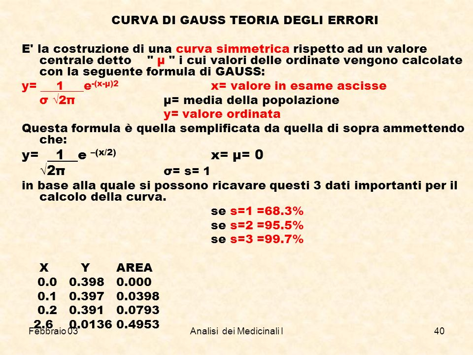 Febbraio 03Analisi dei Medicinali I40 CURVA DI GAUSS TEORIA DEGLI ERRORI E' la costruzione di una curva simmetrica rispetto ad un valore centrale dett