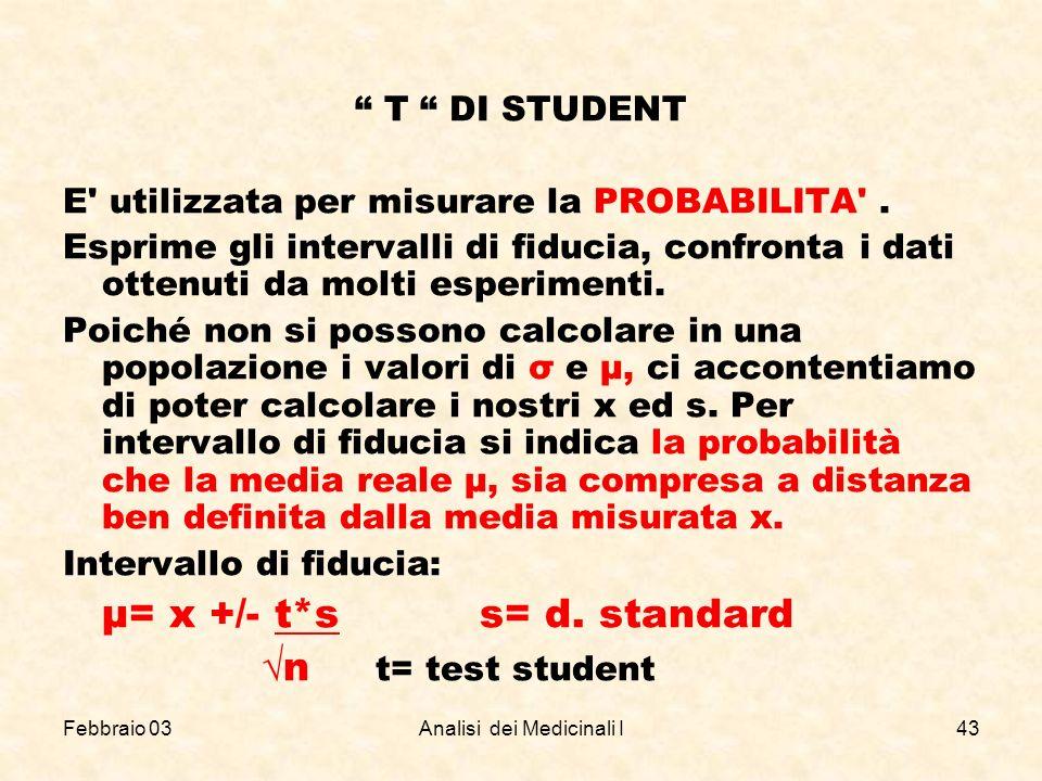 Febbraio 03Analisi dei Medicinali I43 T DI STUDENT E' utilizzata per misurare la PROBABILITA'. Esprime gli intervalli di fiducia, confronta i dati ott