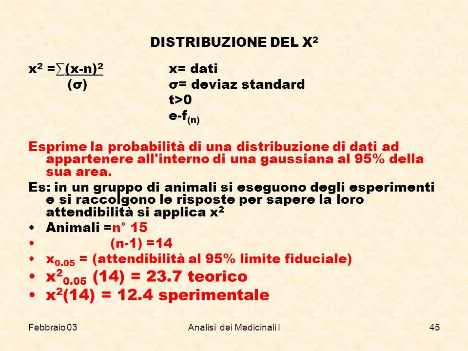 Febbraio 03Analisi dei Medicinali I45 DISTRIBUZIONE DEL X 2 x 2 =(x-n) 2 x= dati (σ)σ= deviaz standard t>0 e-f (n) Esprime la probabilità di una distr