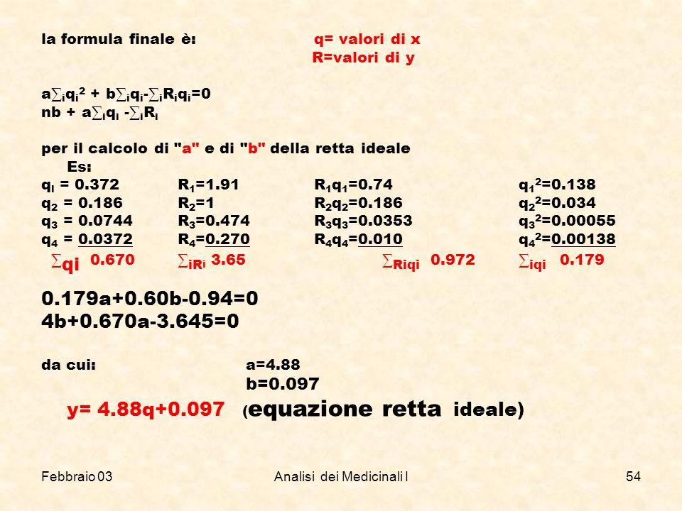 Febbraio 03Analisi dei Medicinali I54 la formula finale è:q= valori di x R=valori di y a i q i 2 + b i q i - i R i q i =0 nb + a i q i - i R i per il