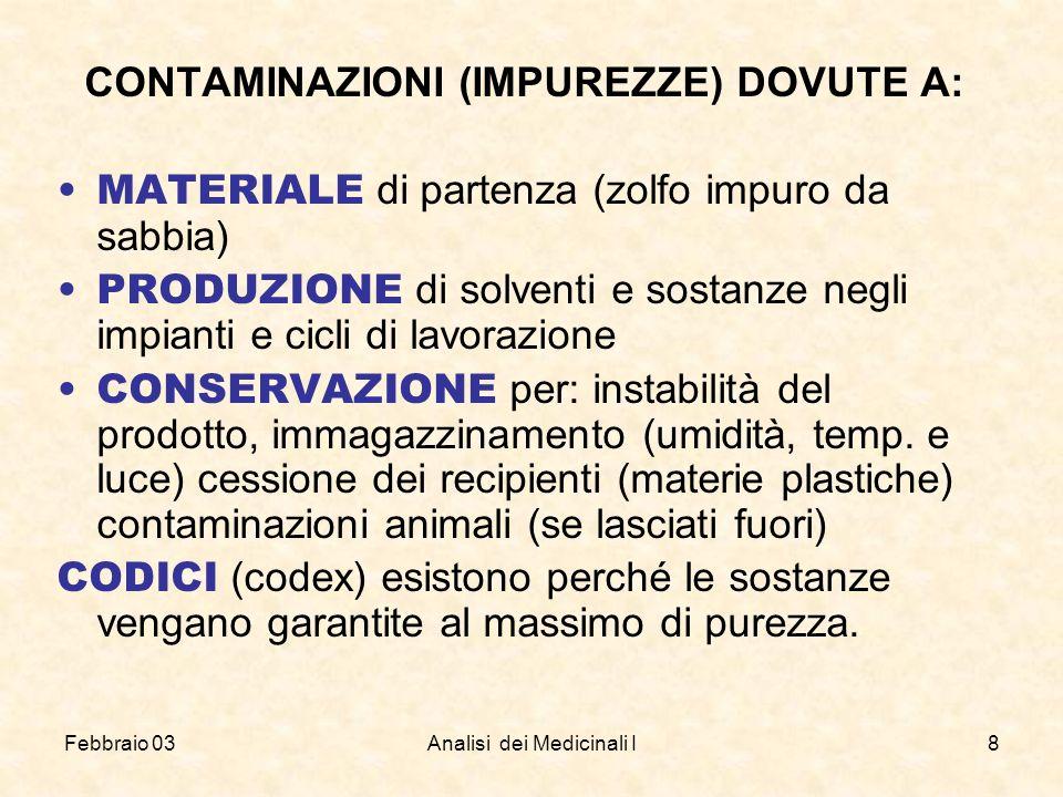 Febbraio 03Analisi dei Medicinali I8 CONTAMINAZIONI (IMPUREZZE) DOVUTE A: MATERIALE di partenza (zolfo impuro da sabbia) PRODUZIONE di solventi e sost