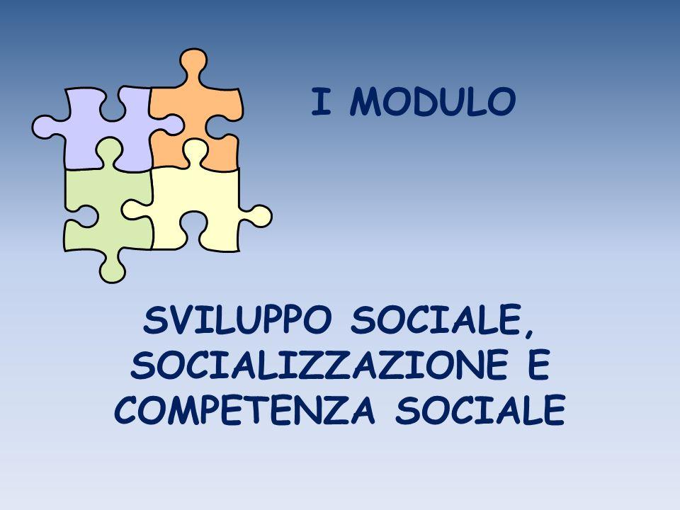 PSICOLOGIA DELLO SVILUPPO SOCIALE (8 CFU) (Prof.ssa Paola Corsano) INTRODUZIONE: SVILUPPO SOCIALE, SOCIALIZZAZIONE E COMPETENZA SOCIALE I PARTE: CONTESTI E PROCESSI DI SOCIALIZZAZIONE La relazione con ladulto La relazione tra fratelli Le relazioni tra pari Solitudine e socializzazione II PARTE: LA COSTRUZIONE DEL SISTEMA DEL SÉ DALLINFANZIA ALLADOLESCENZA Modelli di studio del Sé Lo sviluppo del Sé Mentalizzazione, regolazione affettiva e Sé nella I infanzia La costruzione del Sé in età prescolare Processi di separazione e individuazione in adolescenza LABORATORIO: STRUMENTI DI VALUTAZIONE DEL SE (Prof.