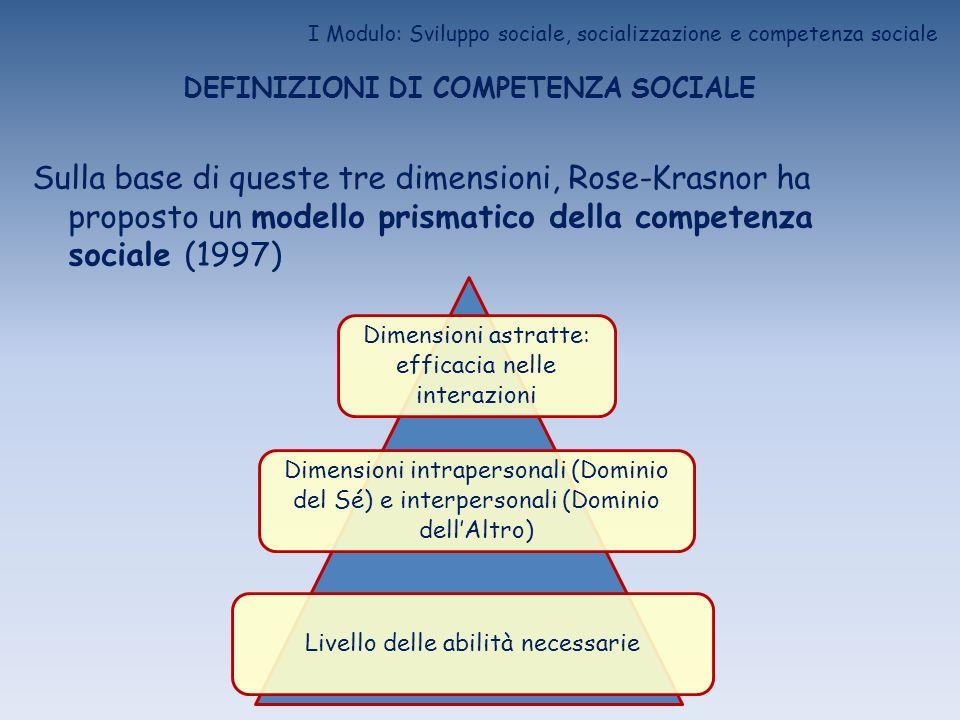I Modulo: Sviluppo sociale, socializzazione e competenza sociale DEFINIZIONI DI COMPETENZA SOCIALE Sulla base di queste tre dimensioni, Rose-Krasnor h