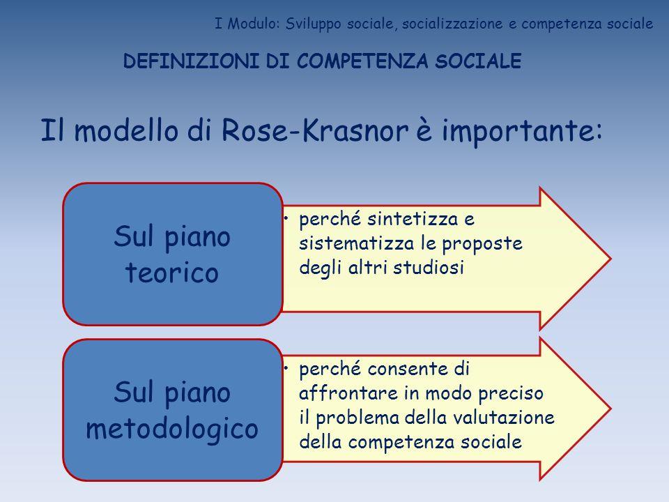 I Modulo: Sviluppo sociale, socializzazione e competenza sociale DEFINIZIONI DI COMPETENZA SOCIALE Il modello di Rose-Krasnor è importante: perché sin