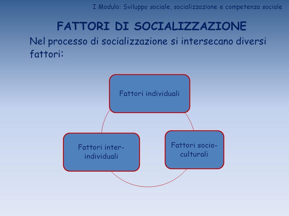 I Modulo: Sviluppo sociale, socializzazione e competenza sociale FATTORI DI SOCIALIZZAZIONE Nel processo di socializzazione si intersecano diversi fat