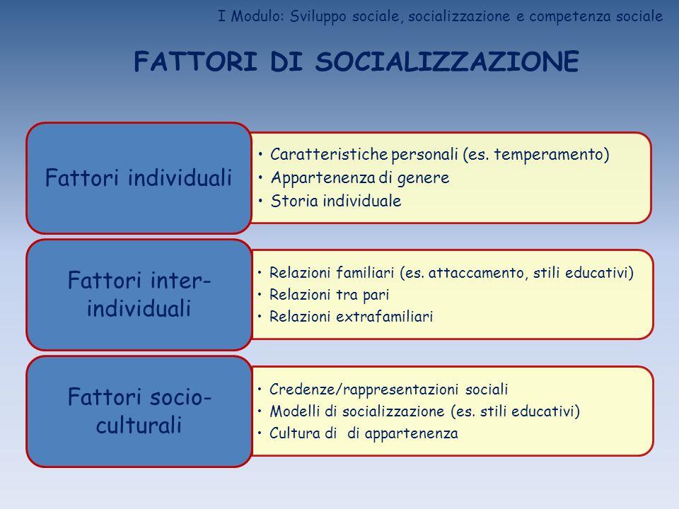 I Modulo: Sviluppo sociale, socializzazione e competenza sociale FATTORI DI SOCIALIZZAZIONE Caratteristiche personali (es. temperamento) Appartenenza