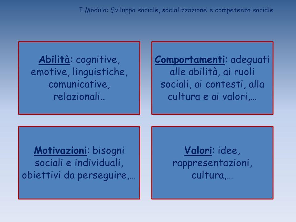 I Modulo: Sviluppo sociale, socializzazione e competenza sociale TALI ABILITA, COMPORTAMENTI, VALORI E MOTIVAZIONI COSTITUISCONO, NEL LORO COMPLESSO, LA COMPETENZA SOCIALE.