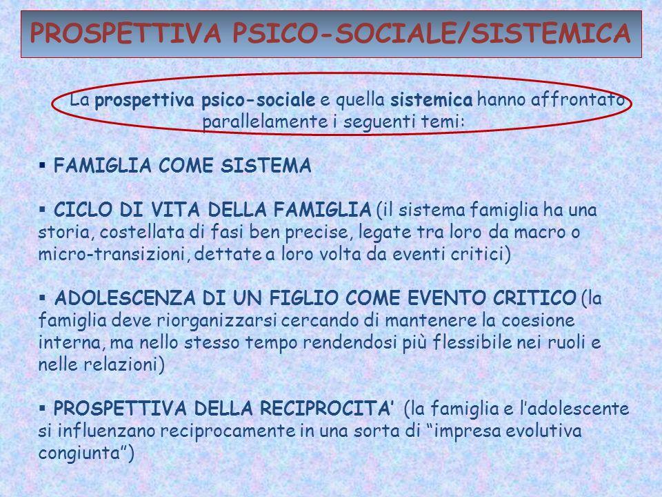PROSPETTIVA PSICO-SOCIALE/SISTEMICA La prospettiva psico-sociale e quella sistemica hanno affrontato parallelamente i seguenti temi: FAMIGLIA COME SIS
