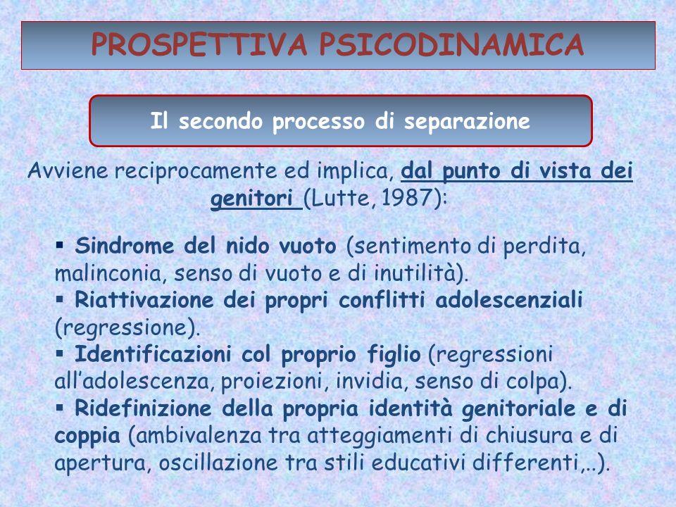 PROSPETTIVA PSICODINAMICA Il secondo processo di separazione Avviene reciprocamente ed implica, dal punto di vista dei genitori (Lutte, 1987): Sindrom