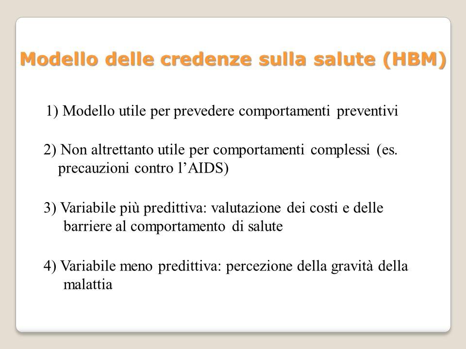 1) Modello utile per prevedere comportamenti preventivi 2) Non altrettanto utile per comportamenti complessi (es. precauzioni contro lAIDS) 3) Variabi