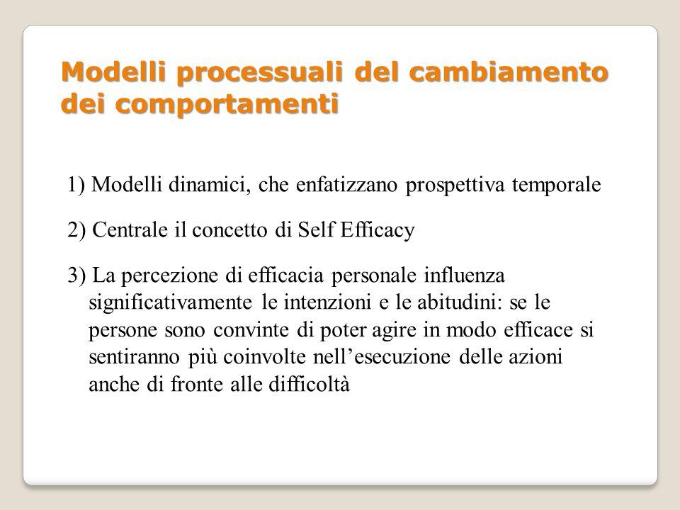 1) Modelli dinamici, che enfatizzano prospettiva temporale 2) Centrale il concetto di Self Efficacy 3) La percezione di efficacia personale influenza