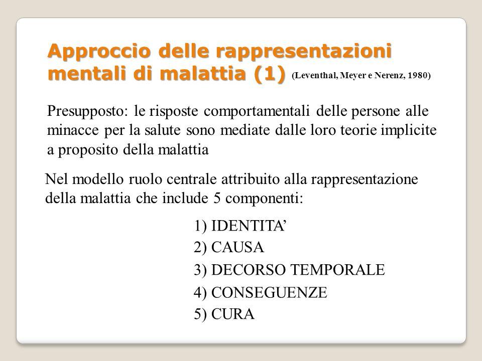 Approccio delle rappresentazioni mentali di malattia (1) (Leventhal, Meyer e Nerenz, 1980) Presupposto: le risposte comportamentali delle persone alle