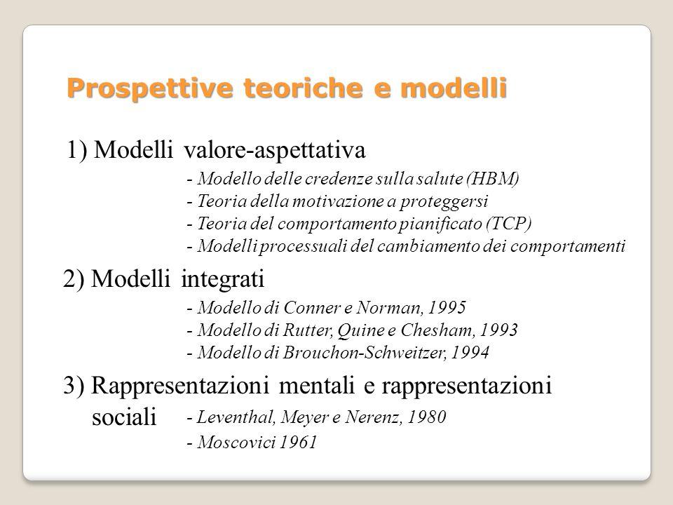 1) Modelli valore-aspettativa 2) Modelli integrati 3) Rappresentazioni mentali e rappresentazioni sociali - Modello delle credenze sulla salute (HBM)