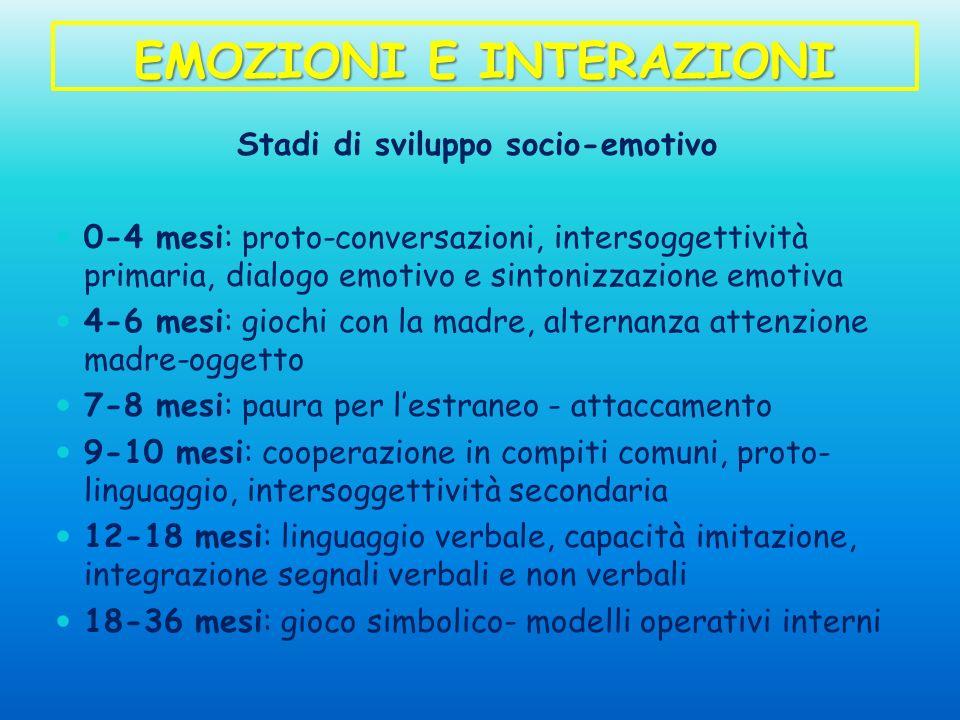 EMOZIONI E INTERAZIONI Stadi di sviluppo socio-emotivo 0-4 mesi: proto-conversazioni, intersoggettività primaria, dialogo emotivo e sintonizzazione em