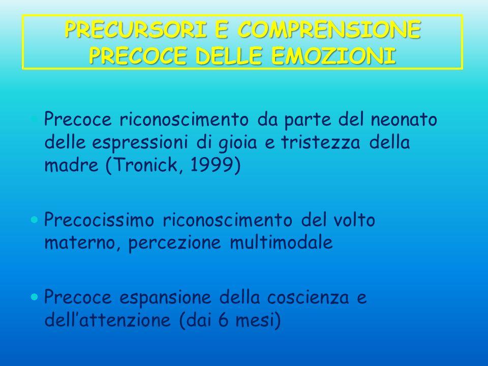 PRECURSORI E COMPRENSIONE PRECOCE DELLE EMOZIONI Precoce riconoscimento da parte del neonato delle espressioni di gioia e tristezza della madre (Troni