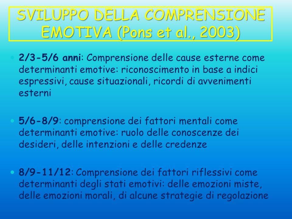 SVILUPPO DELLA COMPRENSIONE EMOTIVA (Pons et al., 2003) 2/3-5/6 anni: Comprensione delle cause esterne come determinanti emotive: riconoscimento in ba