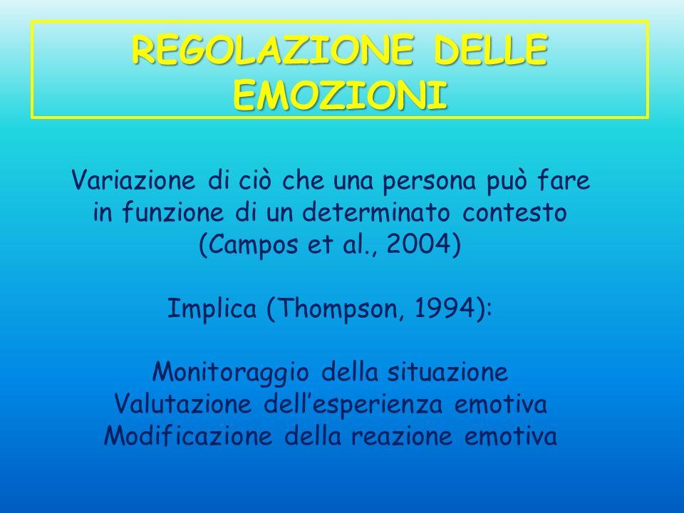 REGOLAZIONE DELLE EMOZIONI Variazione di ciò che una persona può fare in funzione di un determinato contesto (Campos et al., 2004) Implica (Thompson,