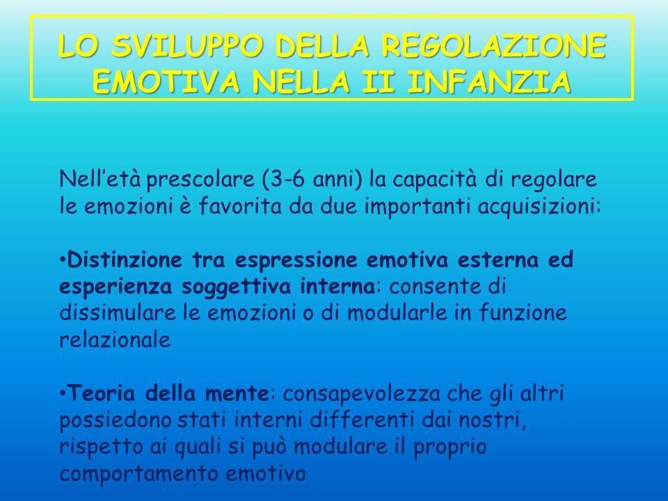 LO SVILUPPO DELLA REGOLAZIONE EMOTIVA NELLA II INFANZIA Nelletà prescolare (3-6 anni) la capacità di regolare le emozioni è favorita da due importanti