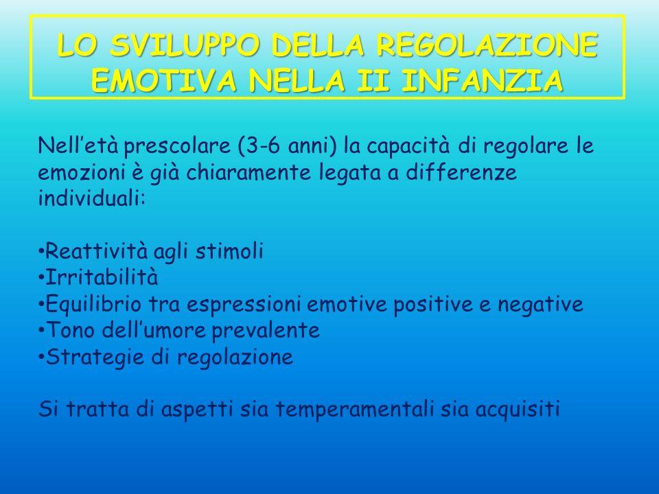LO SVILUPPO DELLA REGOLAZIONE EMOTIVA NELLA II INFANZIA Nelletà prescolare (3-6 anni) la capacità di regolare le emozioni è già chiaramente legata a d