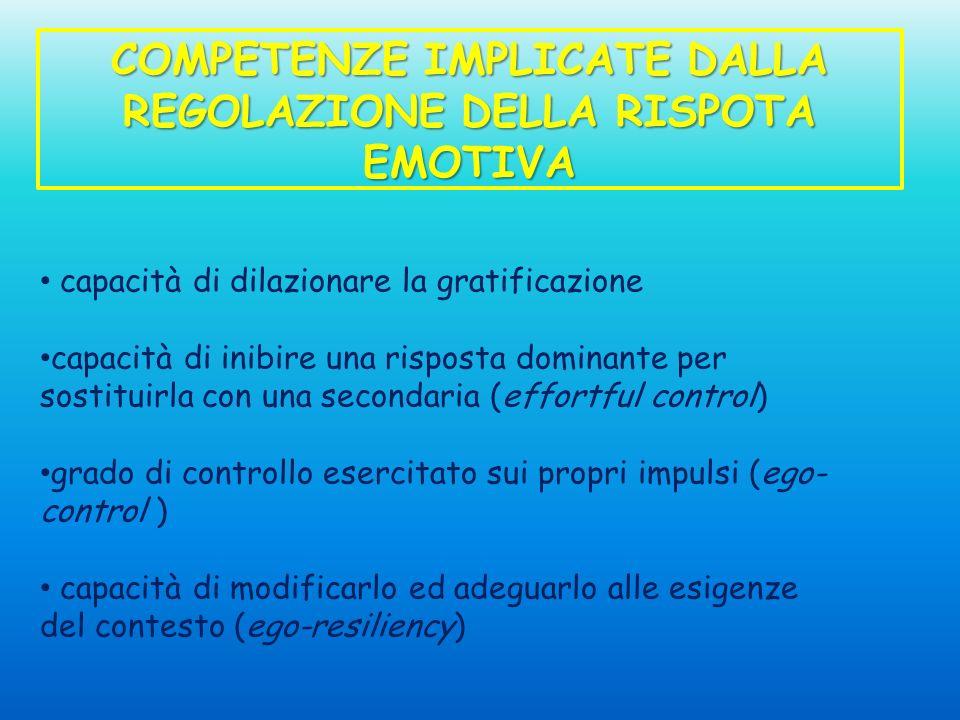 COMPETENZE IMPLICATE DALLA REGOLAZIONE DELLA RISPOTA EMOTIVA capacità di dilazionare la gratificazione capacità di inibire una risposta dominante per