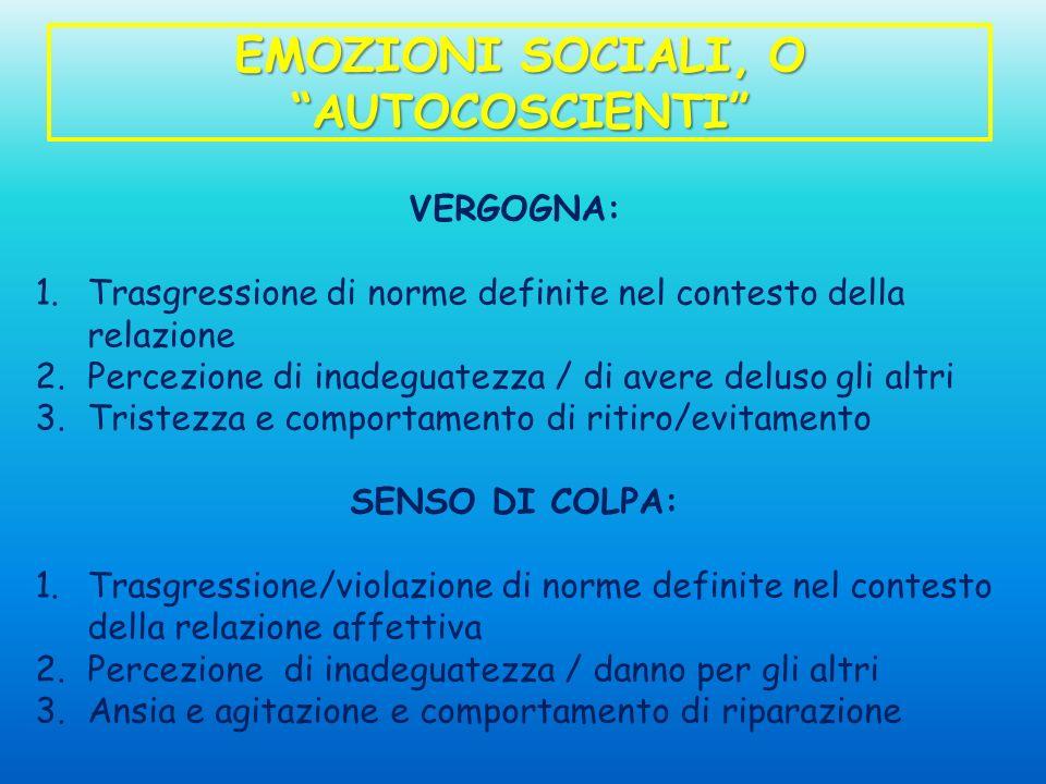 EMOZIONI SOCIALI, O AUTOCOSCIENTI VERGOGNA: 1.Trasgressione di norme definite nel contesto della relazione 2.Percezione di inadeguatezza / di avere de