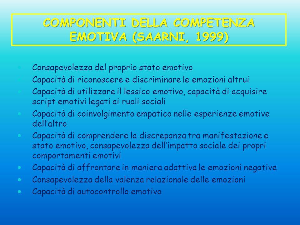 Consapevolezza del proprio stato emotivo Capacità di riconoscere e discriminare le emozioni altrui Capacità di utilizzare il lessico emotivo, capacità