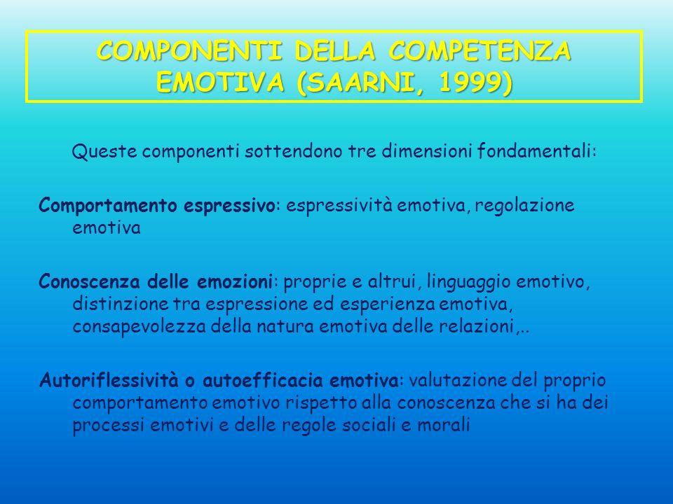 Queste componenti sottendono tre dimensioni fondamentali: Comportamento espressivo: espressività emotiva, regolazione emotiva Conoscenza delle emozion