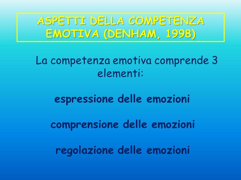 La competenza emotiva comprende 3 elementi: espressione delle emozioni comprensione delle emozioni regolazione delle emozioni ASPETTI DELLA COMPETENZA