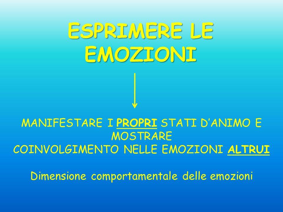 ESPRIMERE LE EMOZIONI MANIFESTARE I PROPRI STATI DANIMO E MOSTRARE COINVOLGIMENTO NELLE EMOZIONI ALTRUI Dimensione comportamentale delle emozioni