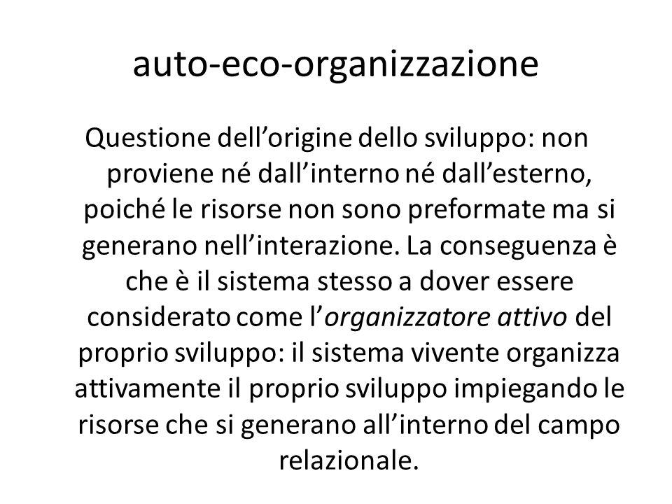 auto-eco-organizzazione Questione dellorigine dello sviluppo: non proviene né dallinterno né dallesterno, poiché le risorse non sono preformate ma si