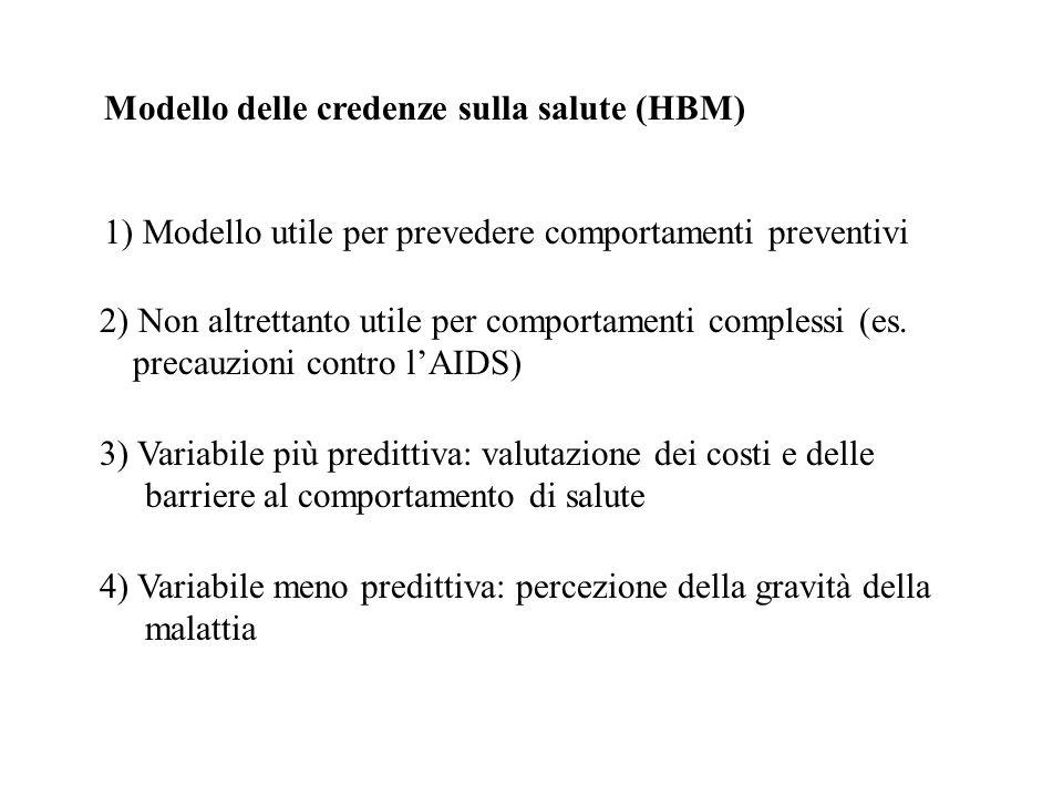 Modello delle credenze sulla salute (HBM) 1) Modello utile per prevedere comportamenti preventivi 2) Non altrettanto utile per comportamenti complessi